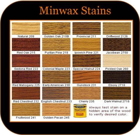 wood-floor-minwax-stain-chart